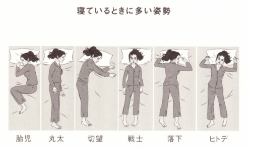 The%20posture%20which%20has%20when%20sleeping.jpg