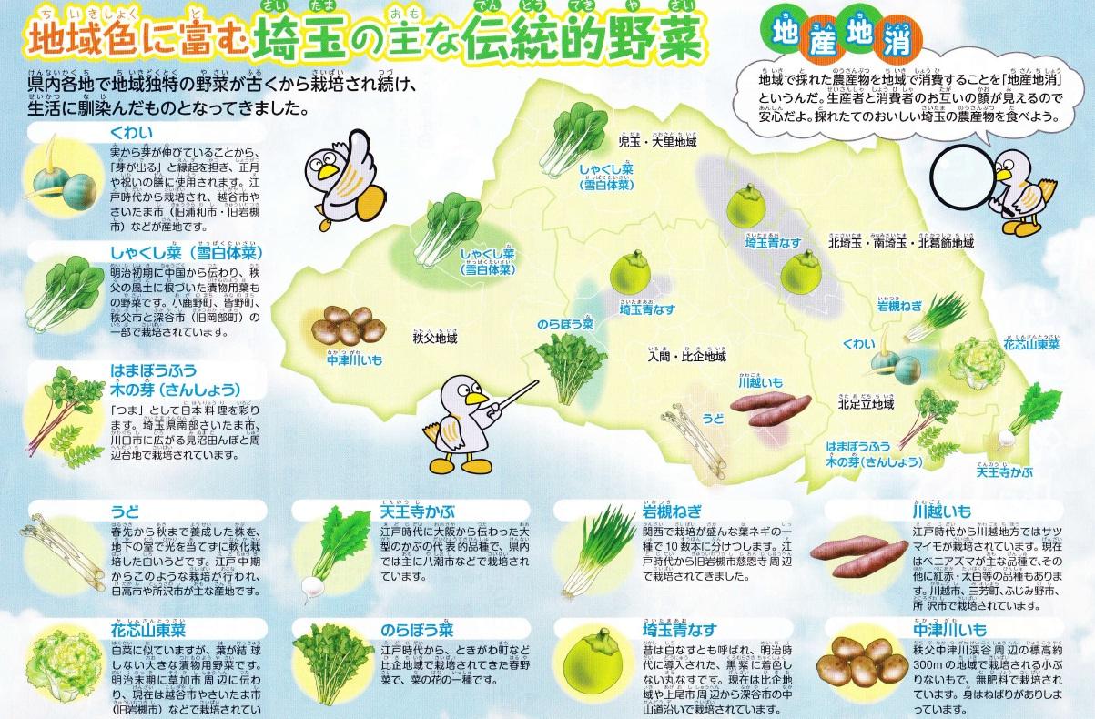 Vegetables-saitama.jpg